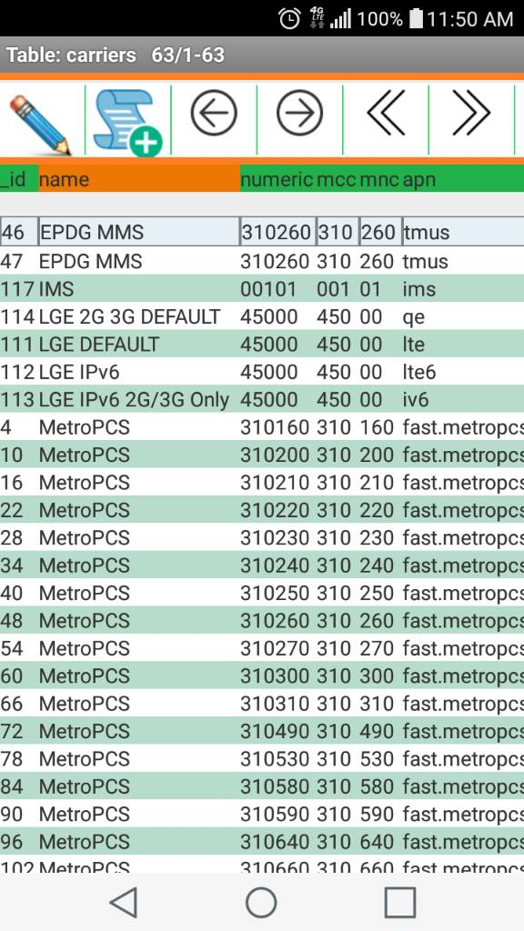 MMS settings for metropcs with tmobile network - Metro PCS