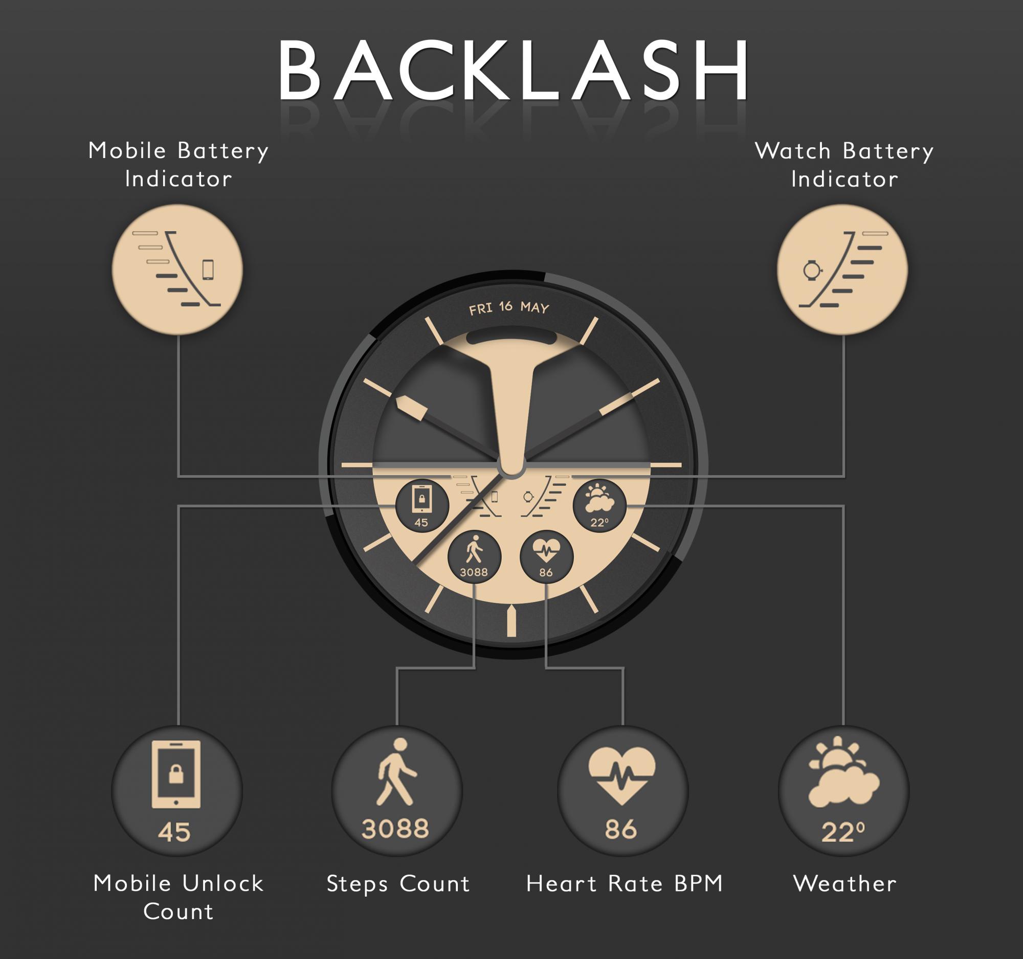 backlash_info_3048X2858.png