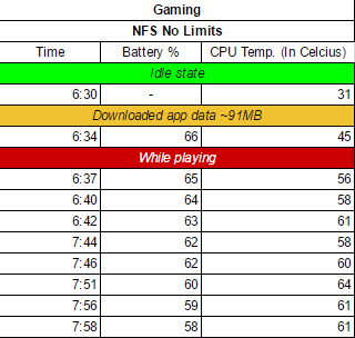 CPU Temperature ? - Samsung Galaxy S7 | Android Forums