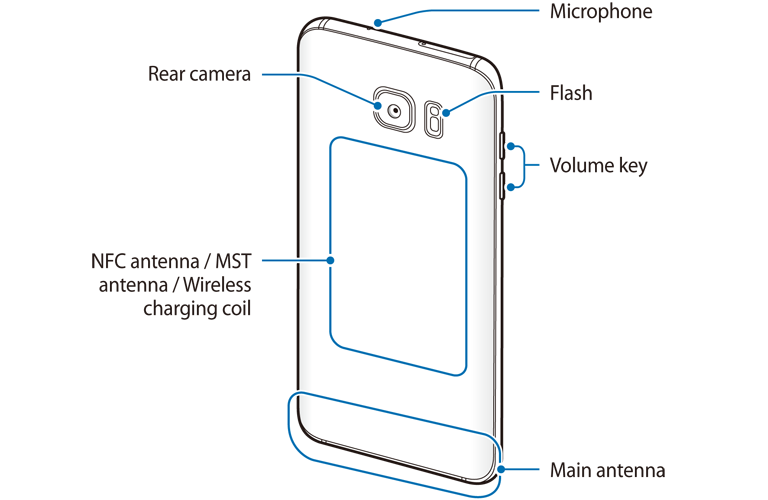 galaxy-s7-edge-device-layout-back.png
