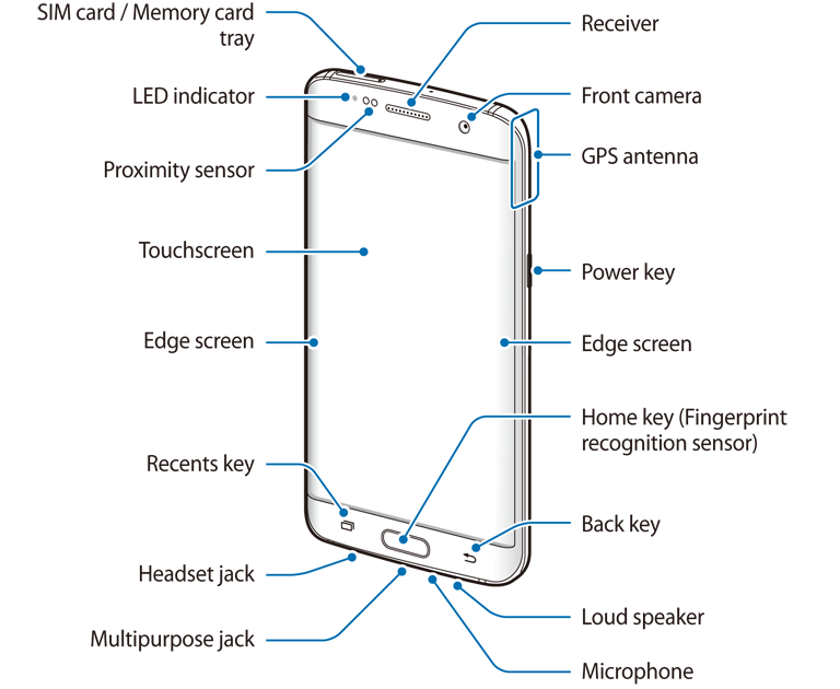 galaxy-s7-edge-device-layout.png