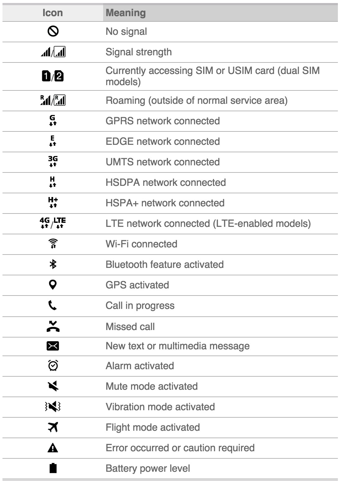 galaxy-s7-status-icon-meanings.jpg
