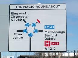 magic-roundabout.jpeg