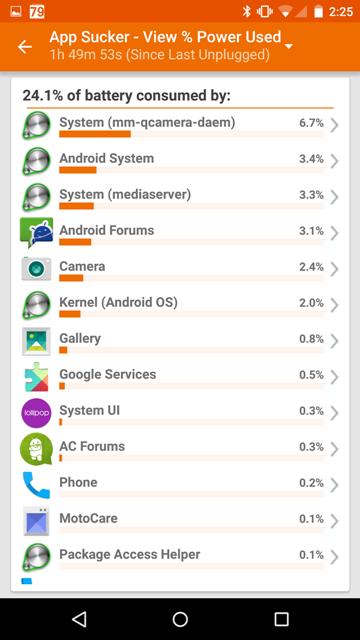 Screenshot_2015 usage.png