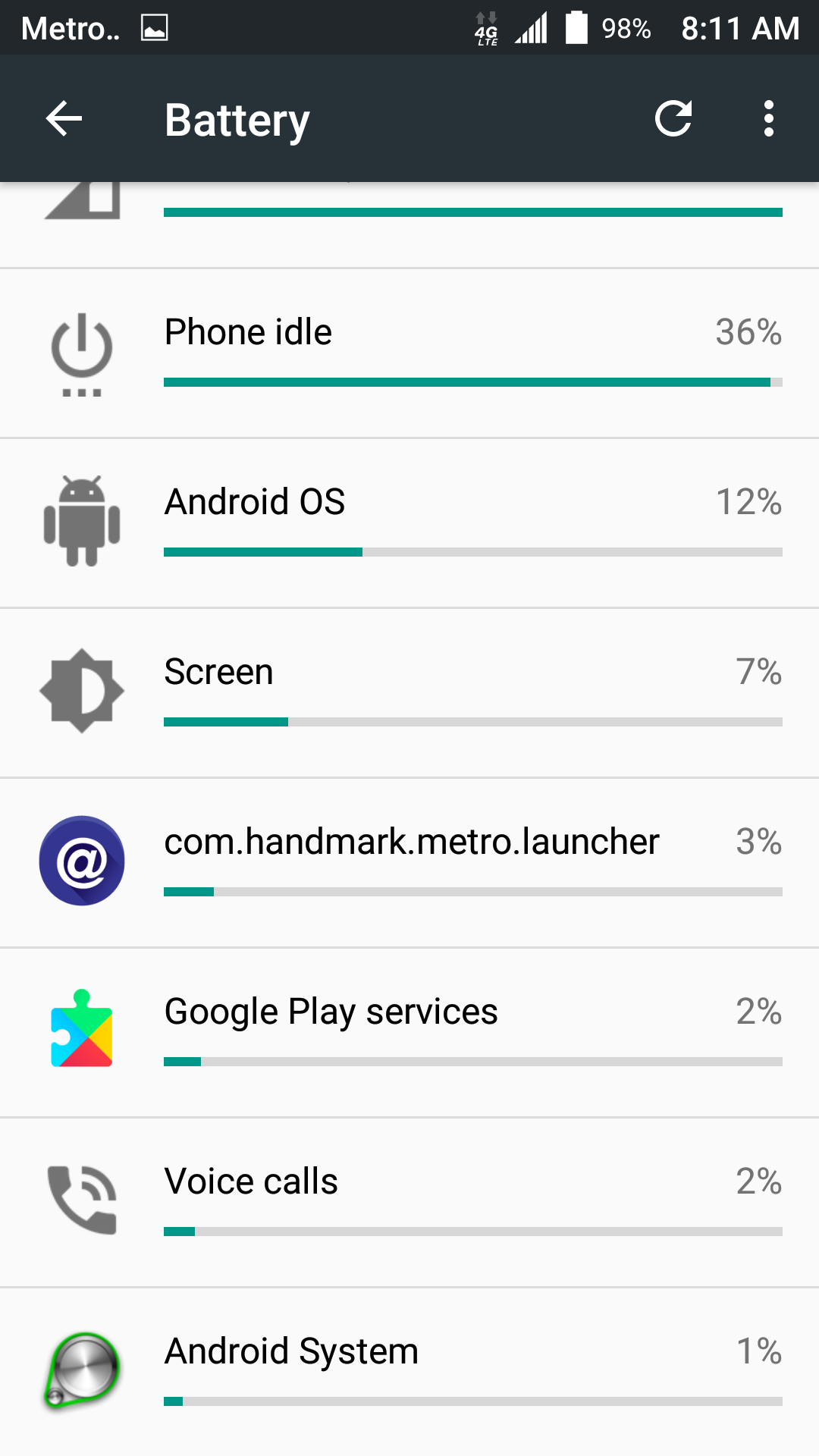 Help! My battery is discharging faster and faster   it's been only a