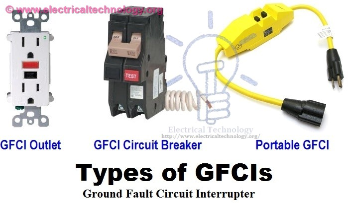 Types-of-GFCIs.jpg
