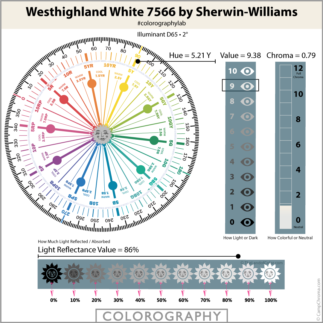 Westhighland-White-7566-Colorography.png
