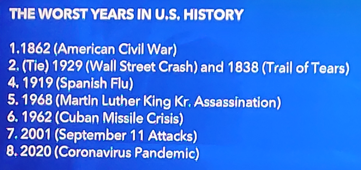 worst_years_in_history.png